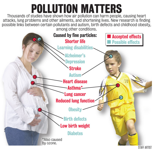 air pollution education mental health dra martha castro mexico tijuana