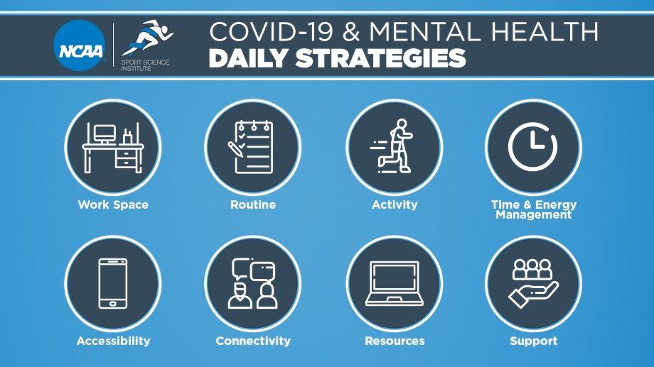 COVID-19 Mental Health-Dra-Martha-Castro-Mexico