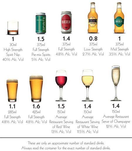 alcohol beer liquor dr martha castro noriega mexico